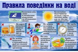 правила поведінки на воді